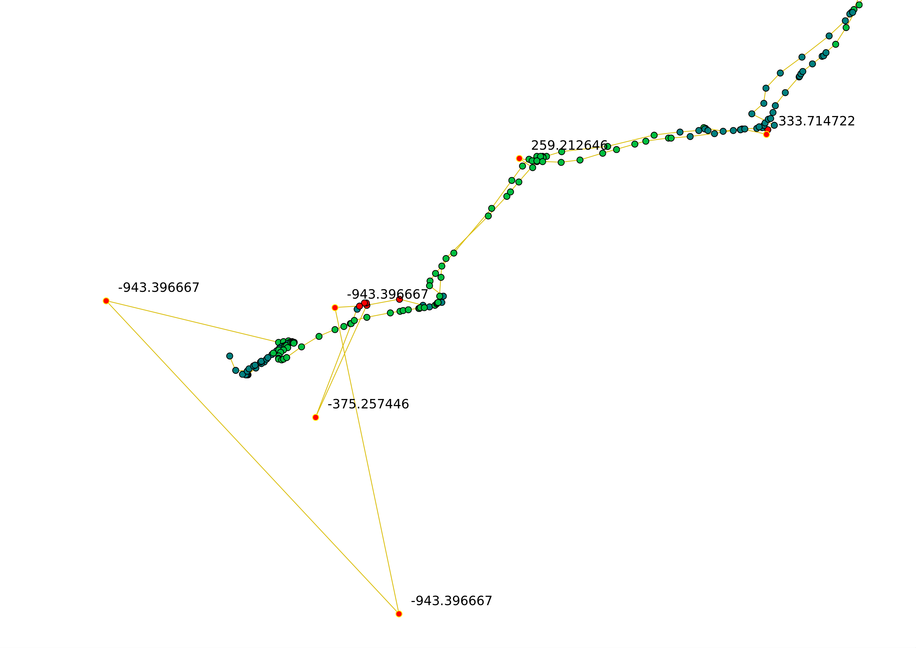 Qgis output of recent GPX tracks (Berlin) showing errant trackpoints